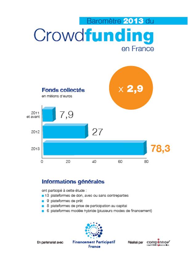 2014-01 Barometre crowdfunding 2013 P1