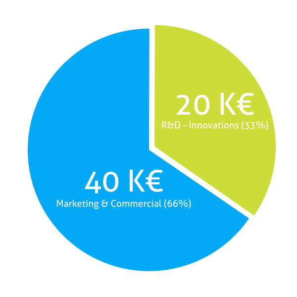 financement_repartition