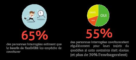 statistiques_flexibilite