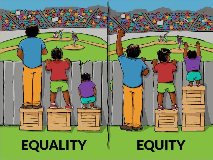 Egalité vs équité