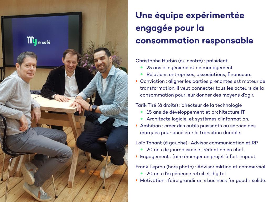 Equipe myLabel - engagée pour la consommation responsable