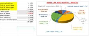 plan de financement de Naest à 60000 euros