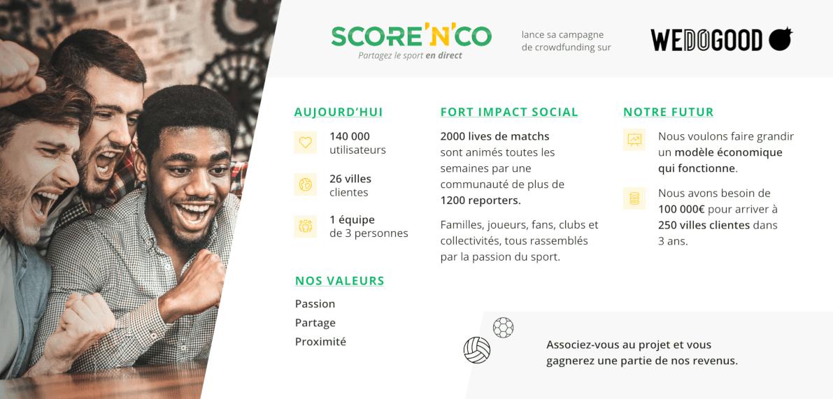 banner Score'n'co